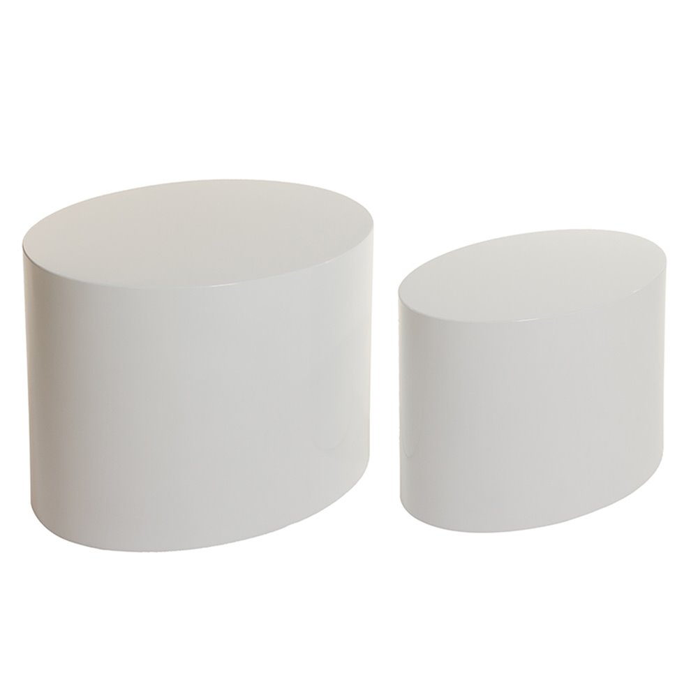 Set 2 tables oval