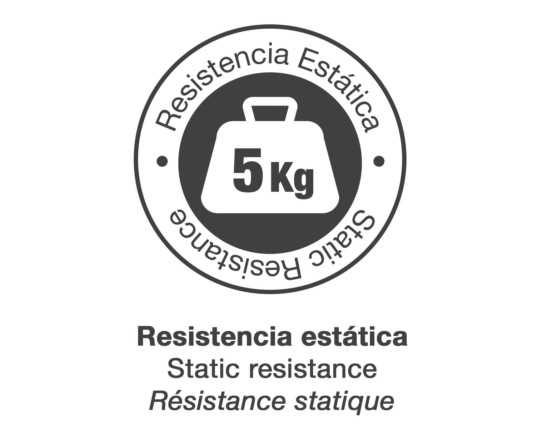 Resistencia Estática
